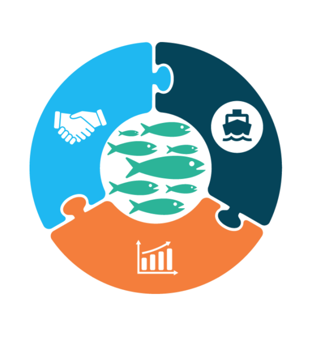 The Fisheries Governance Tool