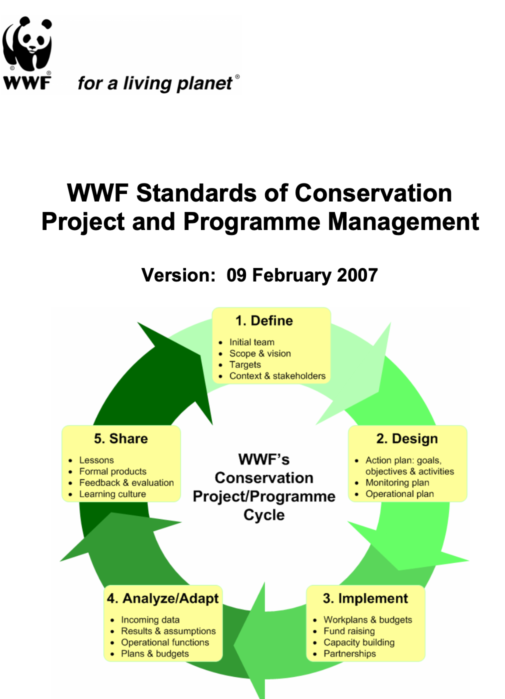 WWF Standards of Conservation Project and Programme Management